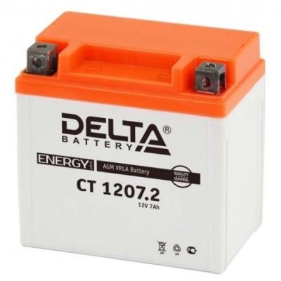 CT1207.2